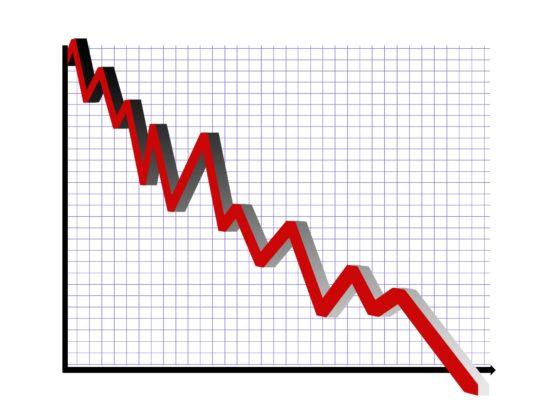 CPB: Blijvende economische schade door coronacrisis